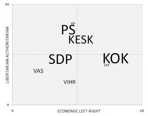 finska valet