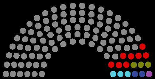 belarusian_parliament_structure_september_2016_svg